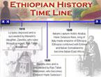 101_timeline